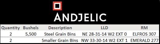 Bin Information